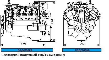 Размеры двигателя КАМАЗ