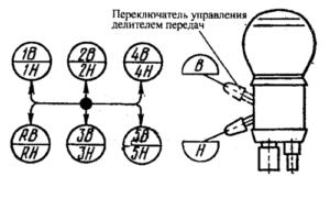 kpp15-kamaz-delitel