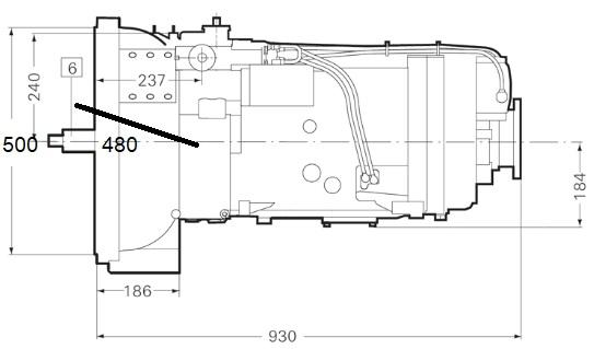 Размеры КПП ZF